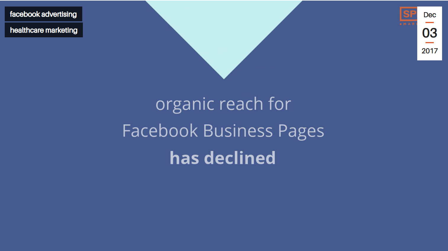 Facebook business pages has declined