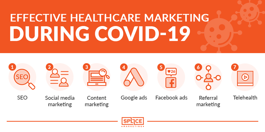 Effective Healthcare Marketing During COVID-19